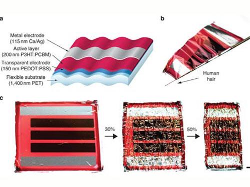 Tế bào năng lượng mặt trời mỏng hơn tơ nhện